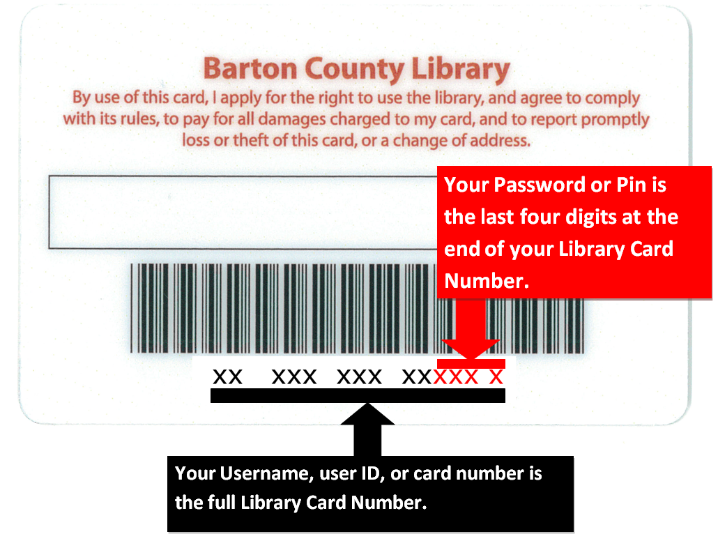 Card Layout Full Number is your User Name and the last 4 digits is your Pin/Password.